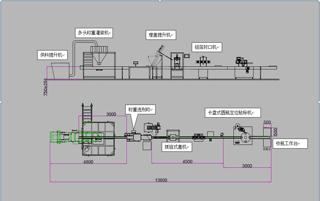 (3)速度:20-25个/分钟   (4)材料:机架采用不锈钢   (5)调速控制:电
